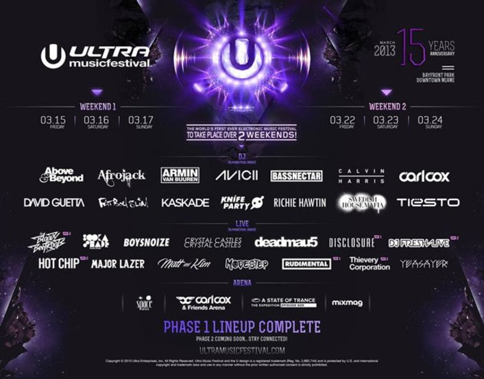 Ultra Music Festival 2013 Announces Official Phase 1 Lineup - Featured Image
