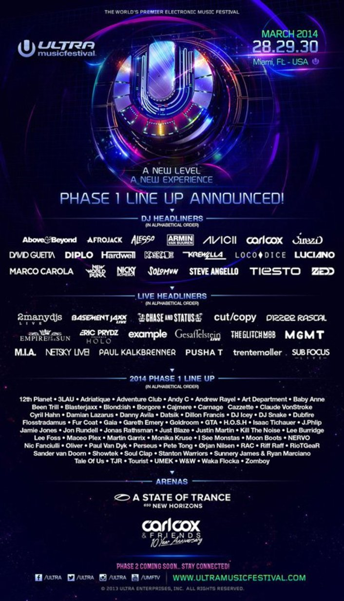 [BREAKING] Ultra Music Festival Announces Massive Phase One Lineup For 2014 - Featured Image