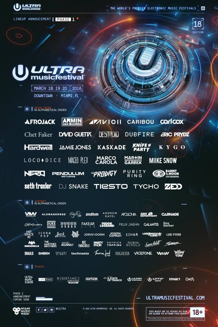 Ultra 2016 Lineup Is Stacked Featuring DJ Snake, Miike Snow, The Prodigy, Kygo & Many More - Featured Image